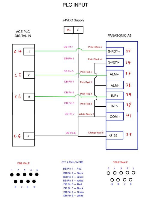 small resolution of reading servo motor status with plc electrical engineering stack siemens servo motor wiring diagram i followed