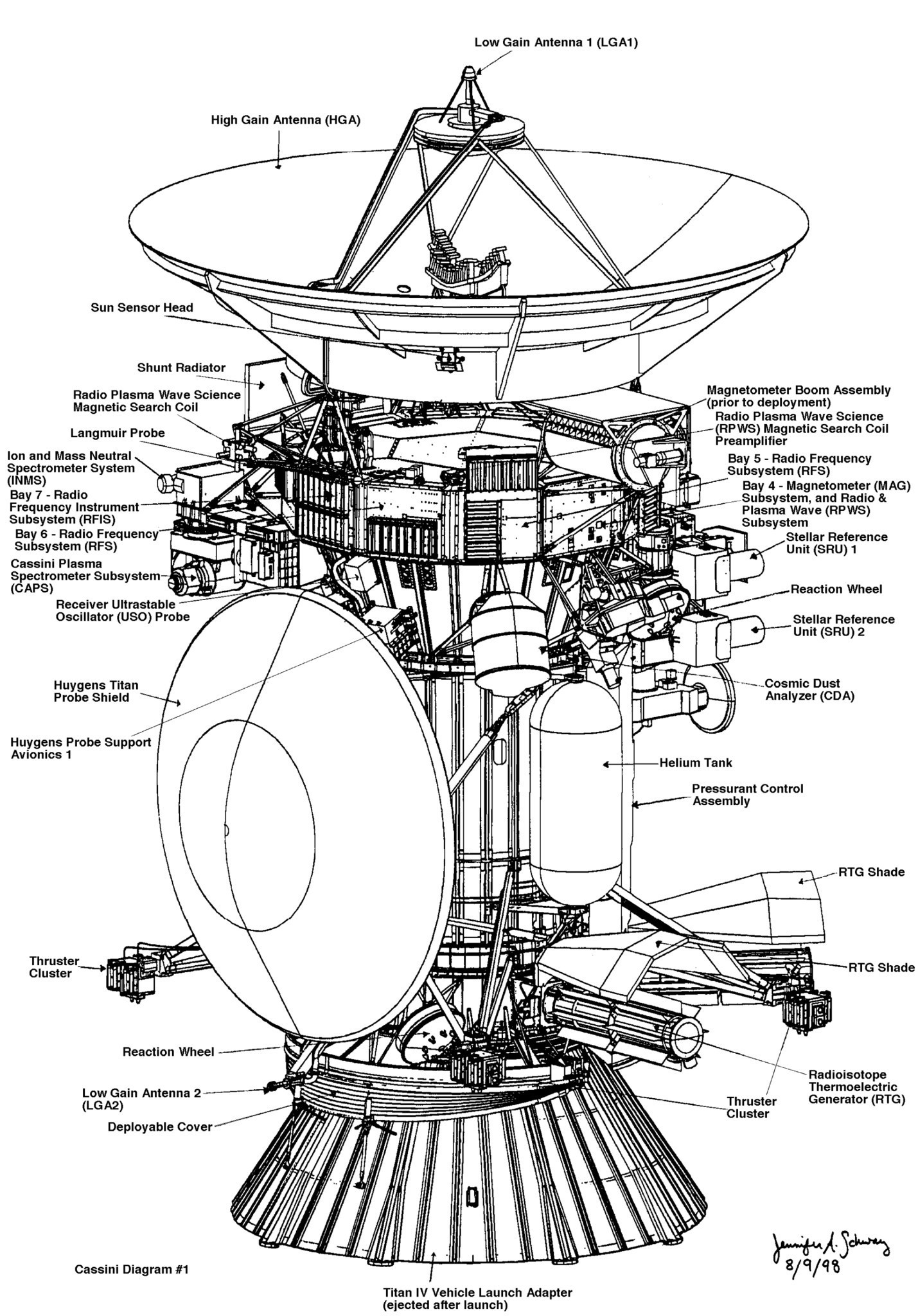 hight resolution of above a diagram of the cassini spacecraft and huygens probe from here nasa jet propulsion laboratory open in a new window for full size so you can see