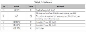 microchip  What does NC mean in this pinout diagram for an ESP8266?  Electrical Engineering