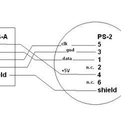 Raspberry Pi 3 Model B Wiring Diagram Dyson Dc17 Animal Parts Usb - Keyboard Not Working On 2 Stack Exchange