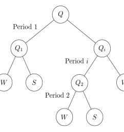 temporal tree [ 1470 x 732 Pixel ]