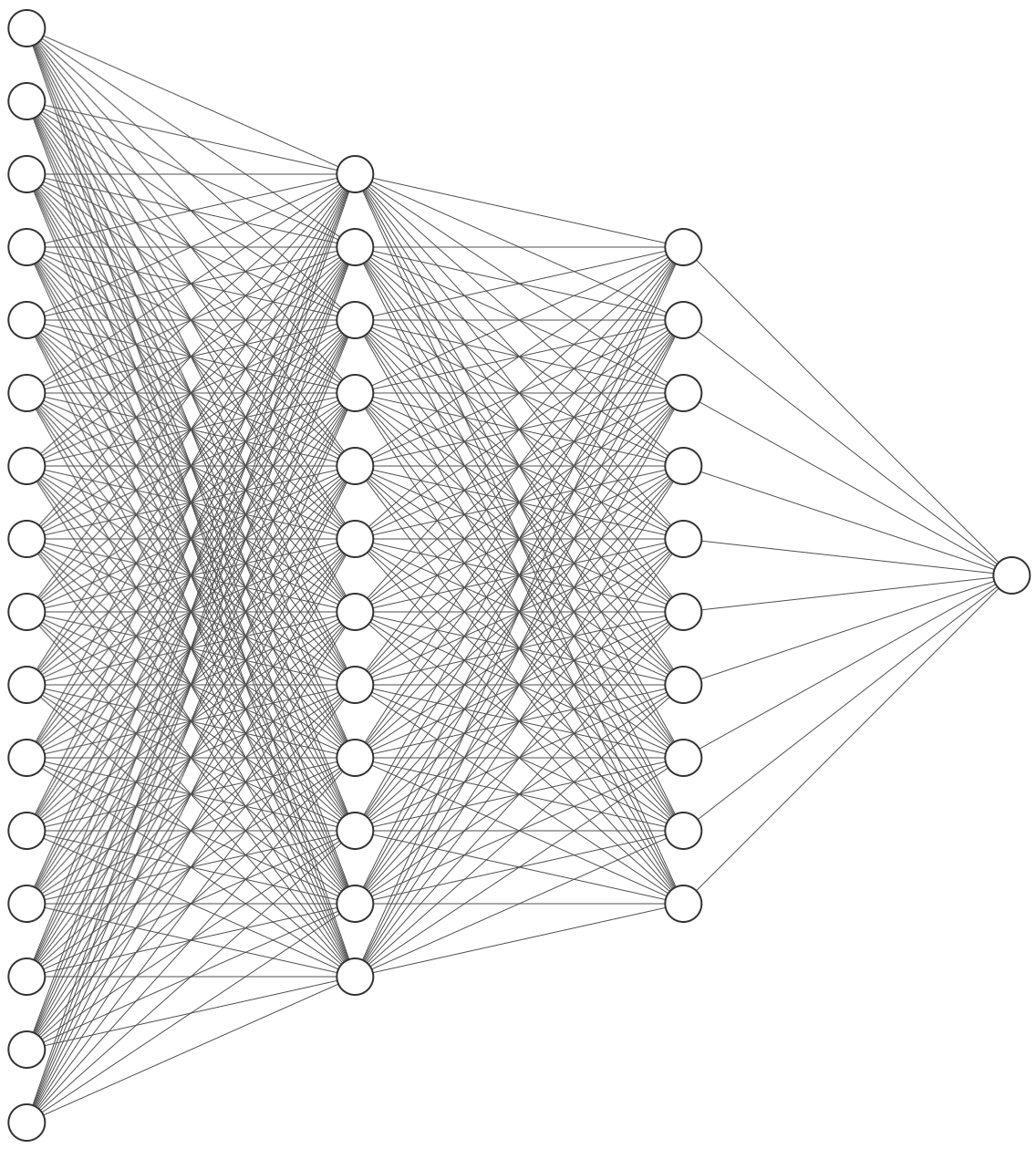 How To Draw Deep Learning Network Architecture Diagrams