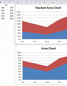 Enter image description here also excel area chart  axis and major grid does not match of the rh superuser