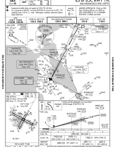 Ksfo ils  also faa regulations are crossing restrictions on an loc approach rh aviationackexchange