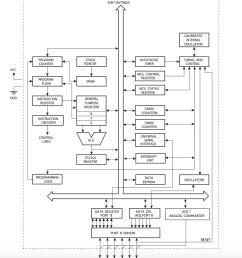 block diagram [ 1152 x 1264 Pixel ]