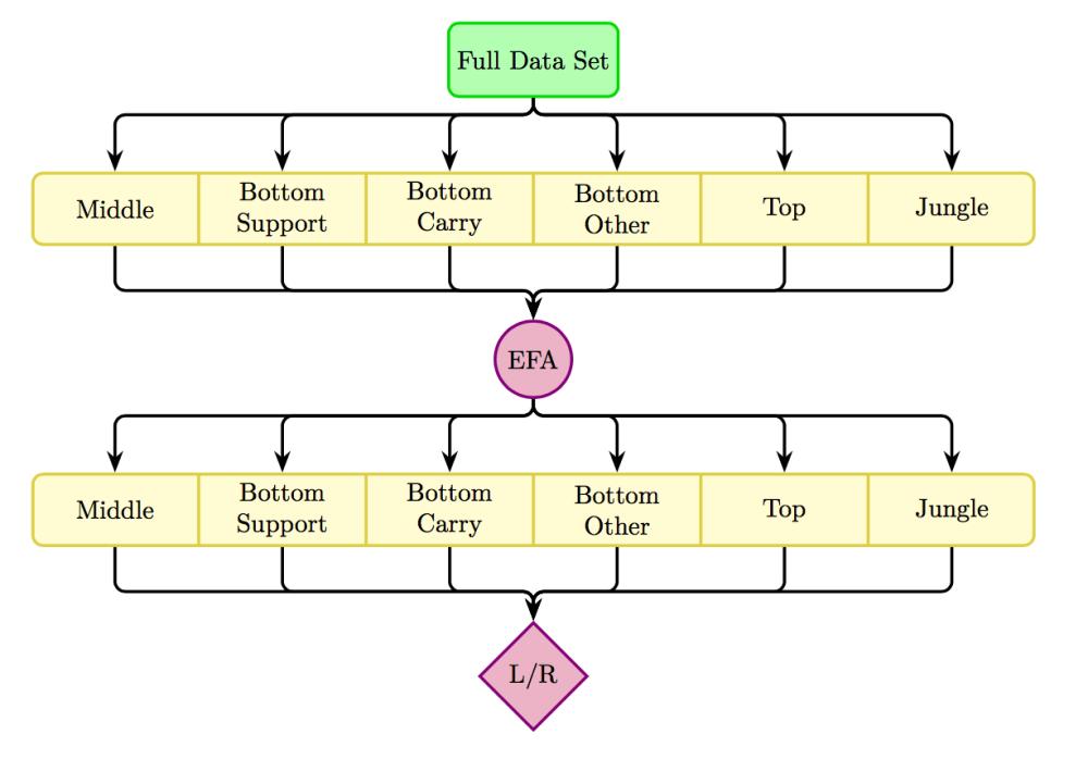 medium resolution of output of code