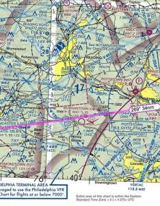 New york sectional also faa regulations who to call for flight following aviation stack rh aviationackexchange