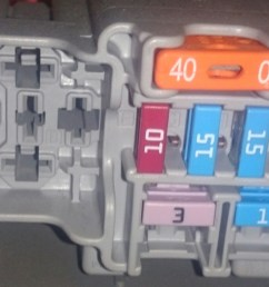 are the fuses in renault megane grande scenic fuse box on renault megane 2004 fuse box on a renault megane [ 3627 x 1133 Pixel ]