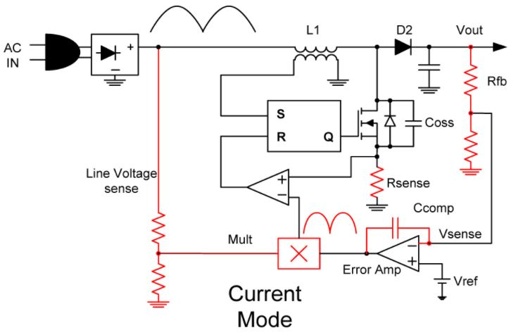 How to control switching of mosfet in PFC boost rectifier