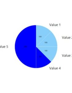 Pie chart with both inside and outside labels also  asp charting label per rh stackoverflow