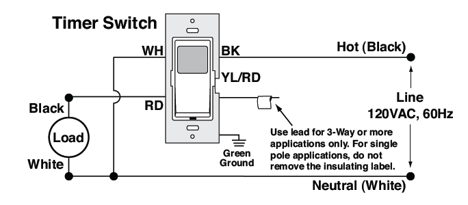 leviton 3 way dimmer wiring diagram bosch 5 pin relay electrical - how do i install a light switch timer? home improvement stack exchange
