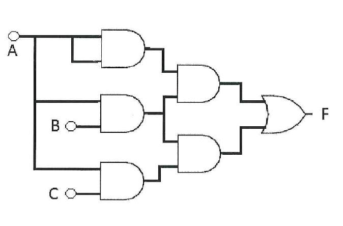 gates and circuits