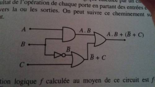 small resolution of logic gates circuitikz tex latex stack exchange how to draw a boolean circuit diagram in circuitikz tex latex