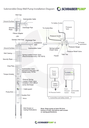 plumbing  confusion about wiring control box for a