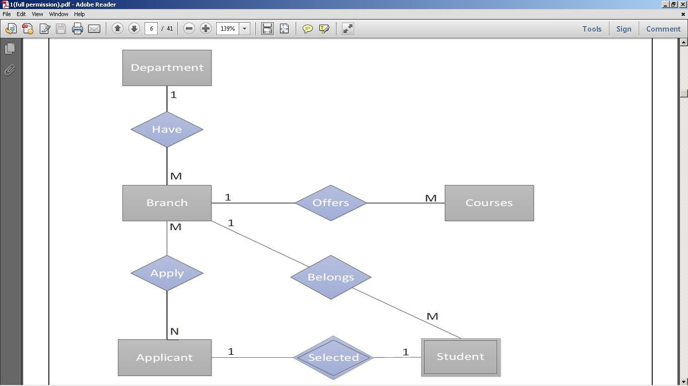 relationship code diagram pontiac aztek stereo wiring converting an er to sql stack overflow enter image description here