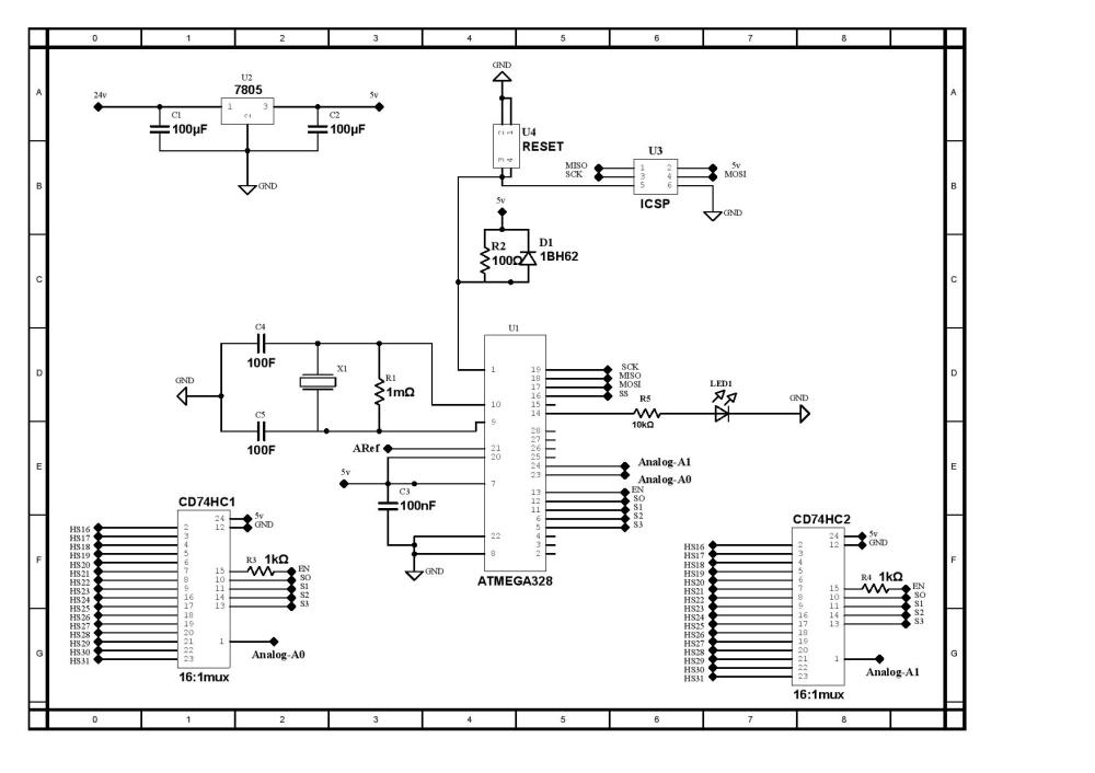 medium resolution of arduino uno pinout schematic arduino pinout diagram arduino uno atmega328p arduino atmega328p without arduino