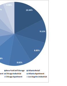 Sample pic also excel color code subset of pie charts stack overflow rh stackoverflow