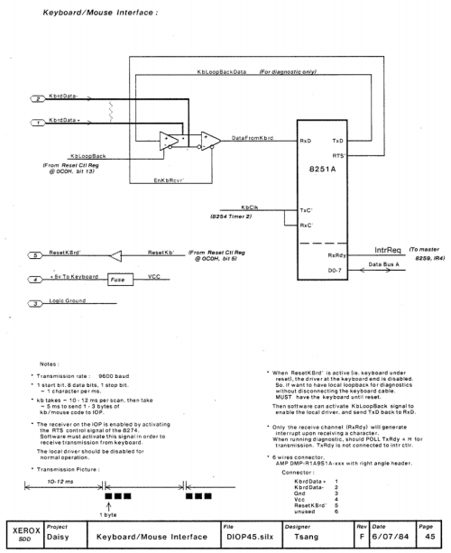 small resolution of schematic for keyboard mouse interface
