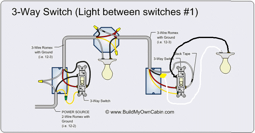 Wiring Diagram For A Light And Switch
