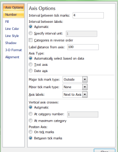 Alt text also how to change  axis min max of column chart in excel super user rh superuser