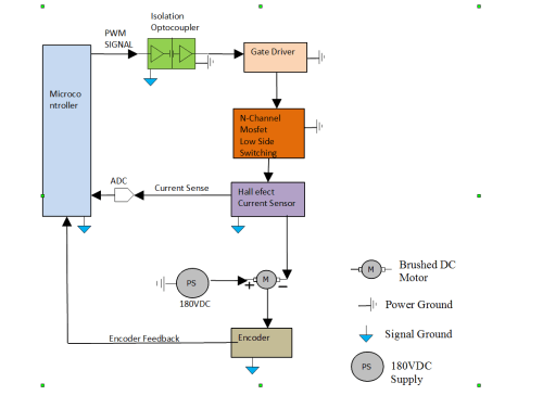 small resolution of enter image description here pwm brushed dc motor control mosfet selection electrical