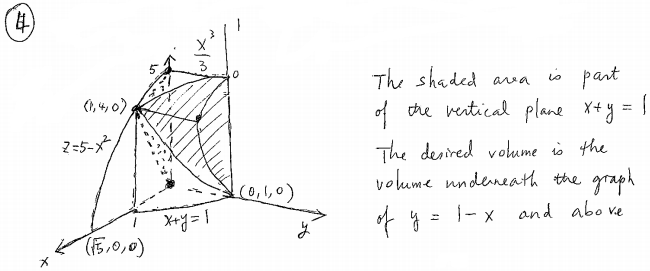 Multivariable Calculus Integral volume question