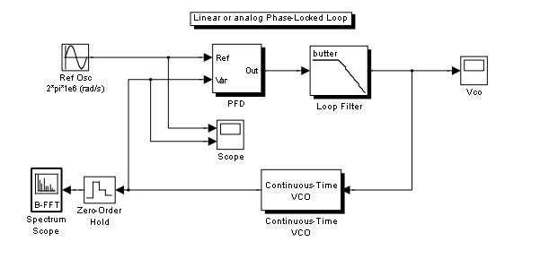 Matlab Simulinkシミュレーション時間