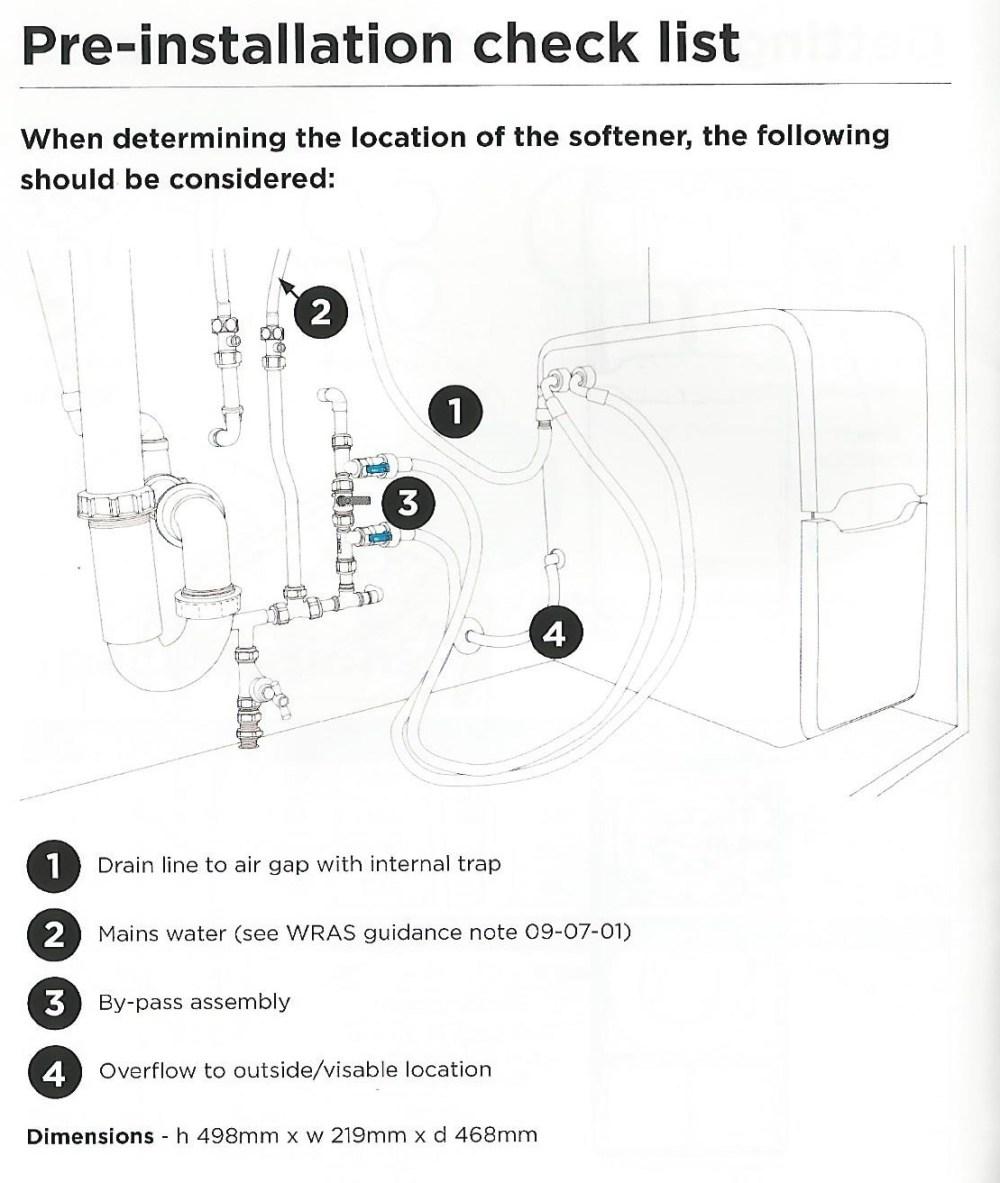 medium resolution of kinetico installation prefix