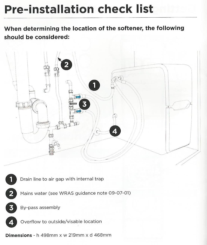 hight resolution of kinetico installation prefix