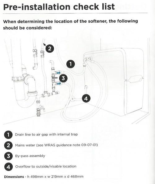 small resolution of kinetico installation prefix