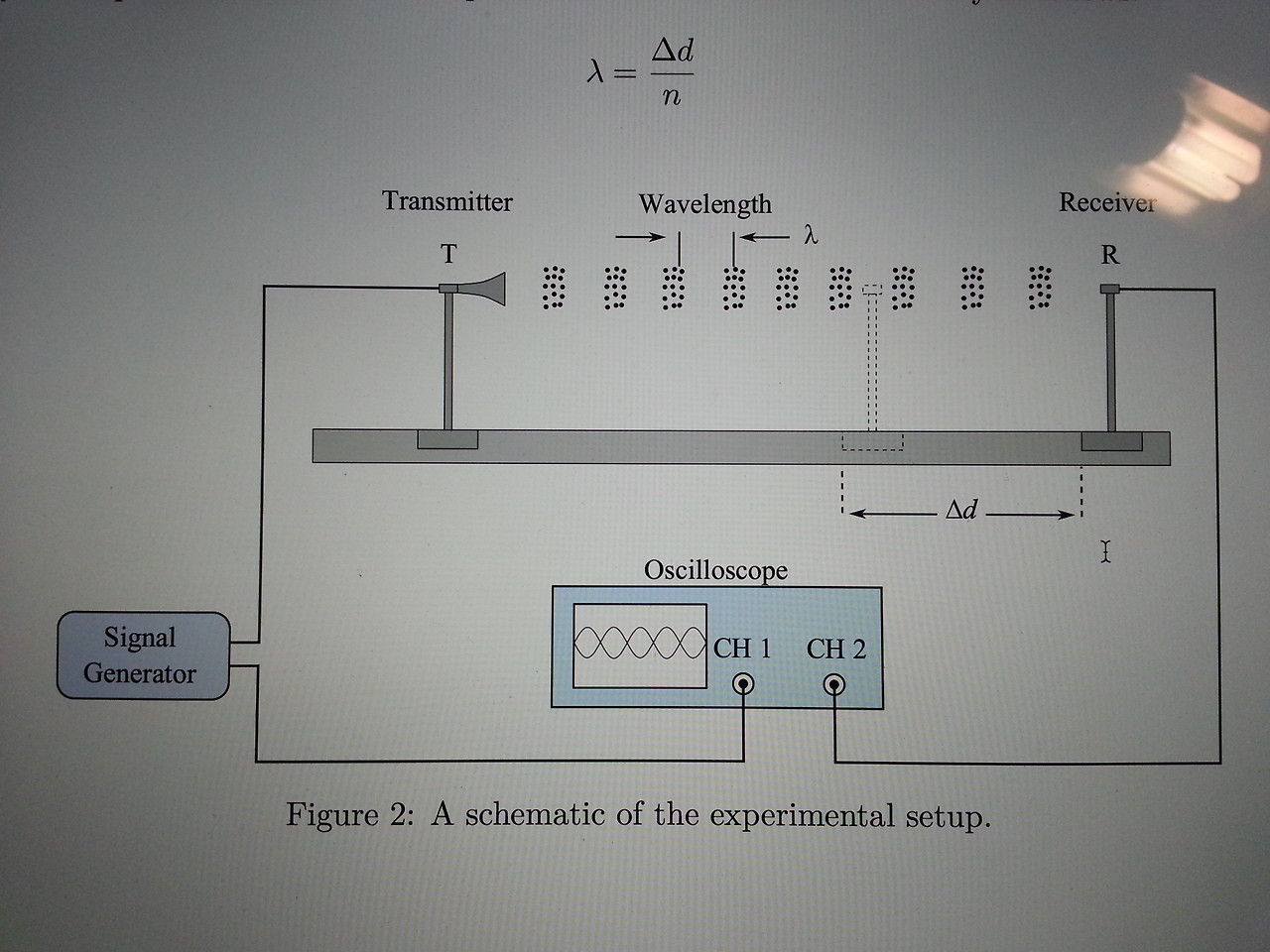 Ultrasonic Wave Receiver Circuit