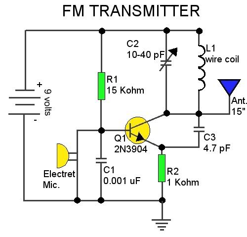 Setting RF frequency by putting screwdriver into coil