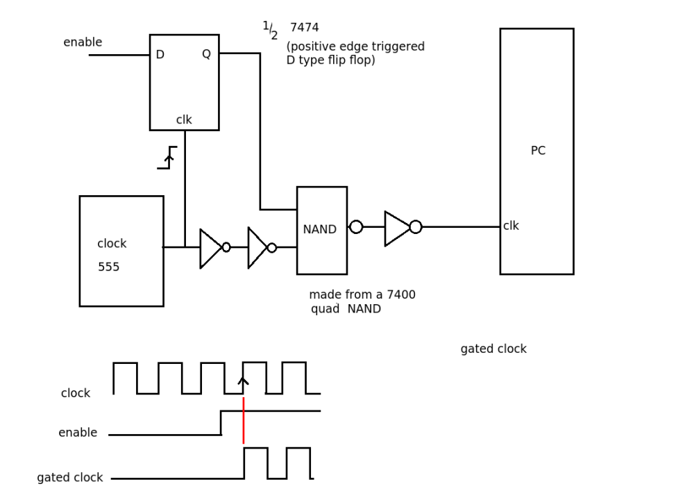medium resolution of microcontroller instructing the program counter pc to increment counter plc program program counter diagram