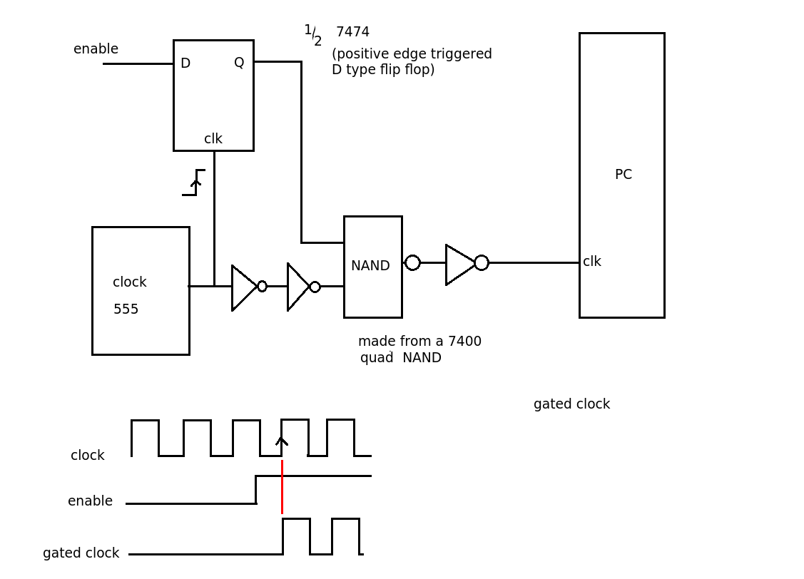 hight resolution of microcontroller instructing the program counter pc to increment counter plc program program counter diagram