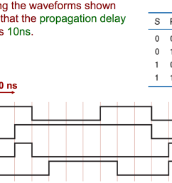 flipflop sr latch timing diagram or waveform with delay help engineering timing diagram [ 1844 x 1034 Pixel ]