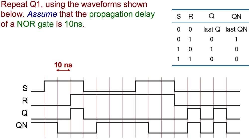 medium resolution of flipflop sr latch timing diagram or waveform with delay help engineering timing diagram