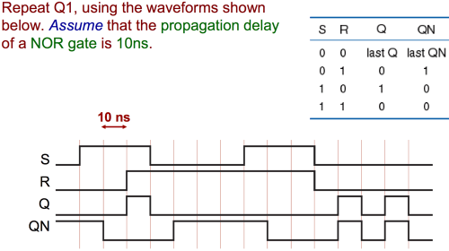 small resolution of flipflop sr latch timing diagram or waveform with delay help engineering timing diagram