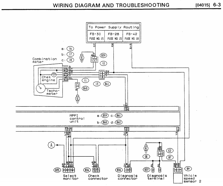 2002 subaru wrx ecu wiring diagram cat5 faceplate dlc pinout for svx motor vehicle maintenance repair