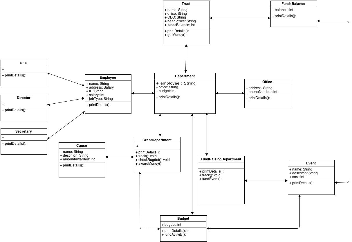hight resolution of java uml diagram