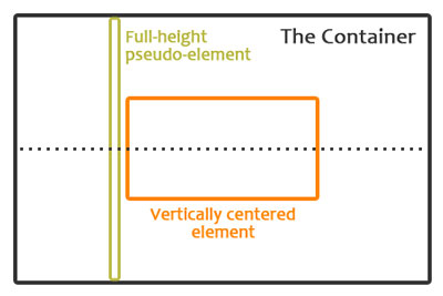Vertically align an element in its container