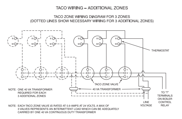 Flh0t?resize=614%2C402&ssl=1 interesting v8043e1012 wiring diagram gallery wiring schematic honeywell v8043e1012 wiring diagram at crackthecode.co