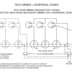 White Rodgers 3 Wire Zone Valve Wiring Diagram Chinese Scooter Electrical Where To Connect Thermostat C Weil Mclain He2 571 2 Taco Additional