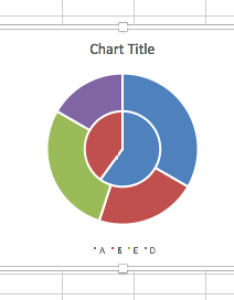 Enter image description here also how to make  concentric pie chart in excel super user rh superuser