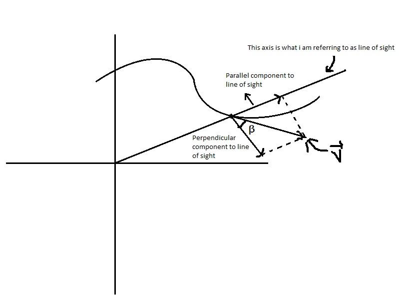 Physics C Formulas Kinematics Rotational Dynamics Uniform