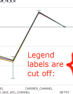 Enter image description here also how to prevent legend labels being cut off in google charts stack rh stackoverflow