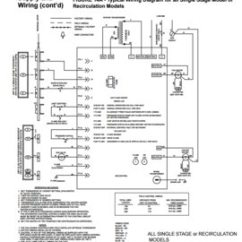Mr Heater Thermostat Wiring Diagram Clarion Marine Stereo Hvac - Wifi To Reznor Garage Heater. No