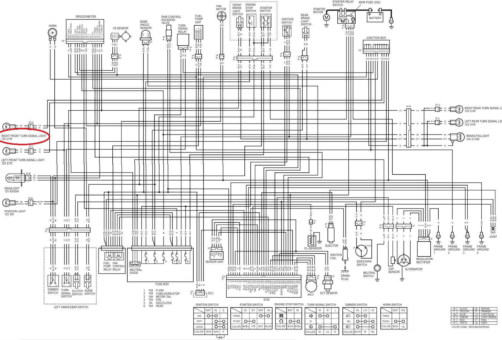 tags: #2015 dodge turn signal wiring harness#1953 international turn signal  wiring#1965 c10 turn signal switch#kenworth turn signal ground#street rod  turn