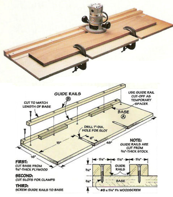 Jointing Without A Jointer