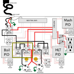 Raspberry Pi Relay Wiring Diagram 96 Cherokee - Ssr Function Con Control Panel Electrical Engineering Stack Exchange