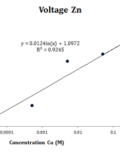 Broken axis also logarithmic  in excel puts numbers wrong position rh superuser